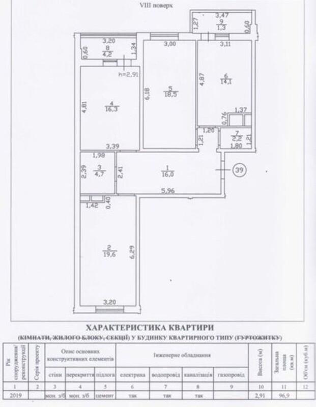 3-ёх комнатная квартира в ЖК Михайловский городок