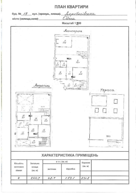 Пентхаус с террасой на ул.Дерибасовская